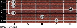 BMaj6 for guitar on frets 7, 6, 4, 8, 4, 4