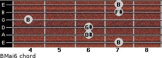 BMaj6 for guitar on frets 7, 6, 6, 4, 7, 7