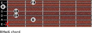 BMaj6 for guitar on frets x, 2, 1, 1, 0, 2