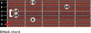 BMaj6 for guitar on frets x, 2, 1, 1, 4, 2