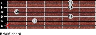 BMaj6 for guitar on frets x, 2, 4, 1, 4, 4