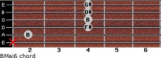 BMaj6 for guitar on frets x, 2, 4, 4, 4, 4