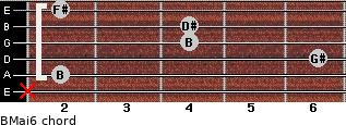 BMaj6 for guitar on frets x, 2, 6, 4, 4, 2