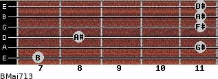 BMaj7/13 for guitar on frets 7, 11, 8, 11, 11, 11