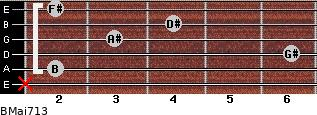 BMaj7/13 for guitar on frets x, 2, 6, 3, 4, 2