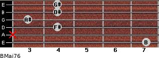 BMaj7/6 for guitar on frets 7, x, 4, 3, 4, 4