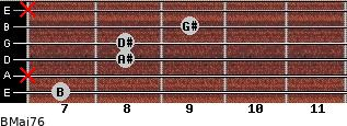 BMaj7/6 for guitar on frets 7, x, 8, 8, 9, x