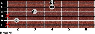 BMaj7/6 for guitar on frets x, 2, x, 3, 4, 4