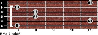 BMaj7(add6) for guitar on frets 7, 11, 8, 8, 7, 11
