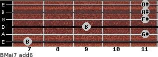 BMaj7(add6) for guitar on frets 7, 11, 9, 11, 11, 11