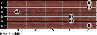 BMaj7(add6) for guitar on frets 7, 6, 6, 3, 7, 7