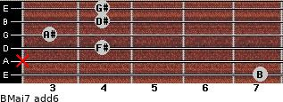 BMaj7(add6) for guitar on frets 7, x, 4, 3, 4, 4
