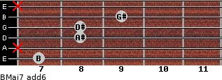 BMaj7(add6) for guitar on frets 7, x, 8, 8, 9, x