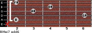 BMaj7(add6) for guitar on frets x, 2, 6, 3, 4, 2