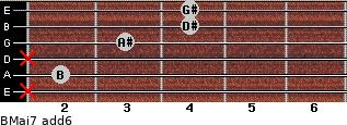 BMaj7(add6) for guitar on frets x, 2, x, 3, 4, 4