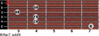 BMaj7(add9) for guitar on frets 7, 4, 4, 3, 4, x