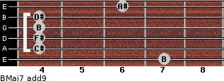 BMaj7(add9) for guitar on frets 7, 4, 4, 4, 4, 6