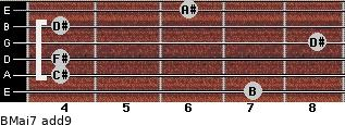 BMaj7(add9) for guitar on frets 7, 4, 4, 8, 4, 6