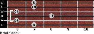 BMaj7(add9) for guitar on frets 7, 6, 8, 6, 7, 7