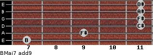 BMaj7(add9) for guitar on frets 7, 9, 11, 11, 11, 11