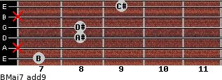 BMaj7(add9) for guitar on frets 7, x, 8, 8, x, 9