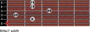 BMaj7(add9) for guitar on frets x, 2, 1, 3, 2, 2