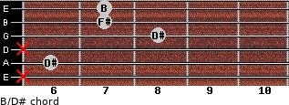 B/D# for guitar on frets x, 6, x, 8, 7, 7