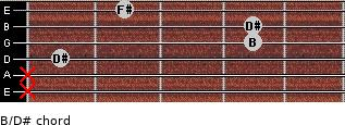 B/D# for guitar on frets x, x, 1, 4, 4, 2