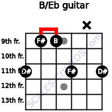 B/Eb for guitar on frets 11, 9, 9, 11, x, 11
