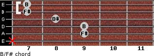 B/F# for guitar on frets x, 9, 9, 8, 7, 7