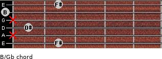 B/Gb for guitar on frets 2, x, 1, x, 0, 2