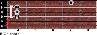 B/Gb for guitar on frets x, x, 4, 4, 4, 7