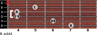 B add(4) for guitar on frets 7, 6, 4, 4, 5, x
