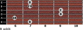 B add(4) for guitar on frets 7, 6, 9, 9, 7, 7