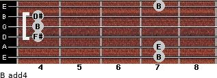 B add(4) for guitar on frets 7, 7, 4, 4, 4, 7