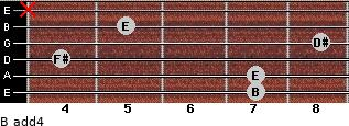 B add(4) for guitar on frets 7, 7, 4, 8, 5, x