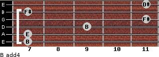 B add(4) for guitar on frets 7, 7, 9, 11, 7, 11