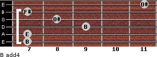 B add(4) for guitar on frets 7, 7, 9, 8, 7, 11