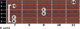 B add(4) for guitar on frets 7, 7, 9, 9, 7, 11