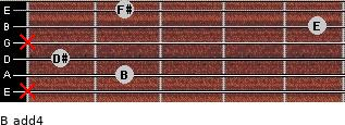 B add(4) for guitar on frets x, 2, 1, x, 5, 2