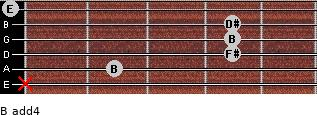 B add(4) for guitar on frets x, 2, 4, 4, 4, 0