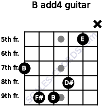 B add(4) for guitar on frets 7, 9, 9, 8, 5, x