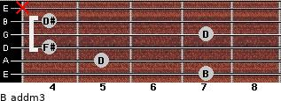 B add(m3) for guitar on frets 7, 5, 4, 7, 4, x