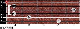 B add(m3) for guitar on frets 7, 5, 4, 8, 4, x