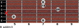 B add(m3) for guitar on frets 7, 5, x, 8, 7, 7