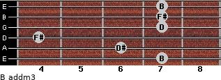 B add(m3) for guitar on frets 7, 6, 4, 7, 7, 7