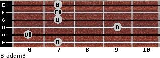B add(m3) for guitar on frets 7, 6, 9, 7, 7, 7