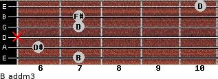 B add(m3) for guitar on frets 7, 6, x, 7, 7, 10
