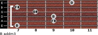 B add(m3) for guitar on frets 7, 9, 9, 8, 7, 10
