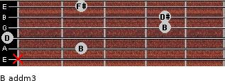 B add(m3) for guitar on frets x, 2, 0, 4, 4, 2